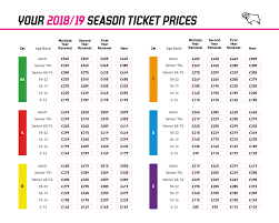 6 Flags Ticket Prices 2018 19 Season Ticket Prices And Information Derby County