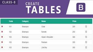Bootstrap Table Class Bootstrap Tutorials For Beginners Urdu Hindi Class 8 Table N