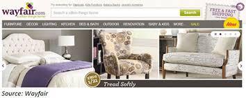 Online Furniture Retailers - deep dive global furniture and homewares e commerce fung global