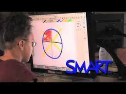 Assistive Technology For Blindness And Low Vision Interactive Whiteboards Assistive Technology For The Blind Youtube