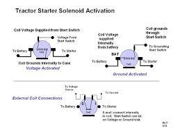 600 series solenoid 6volt or 12vo yesterday u0027s tractors