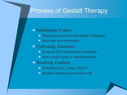 What Is Empty Chair Technique Gestalt Therapy Characteristics Of Gestalt Therapy Developed