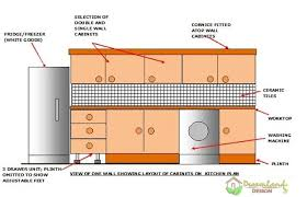 how to plan cabinets in kitchen diy kitchen cabinet plans 21 ideas that are cheap easy