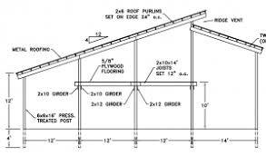 free post frame building plans for post frame pole buildings