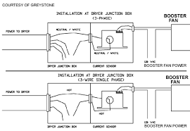 air duct assist fan hvacquick how to s starting a booster fan with a current switch