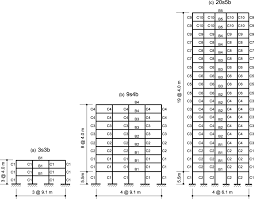 fast procedure for practical member sizing optimization of steel