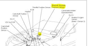 2002 toyota camry problems p0106 2001 toyota camry manifold absolute pressure barometric