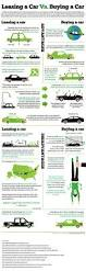 10 steps to leasing a 67 best automotive infographics images on pinterest cars