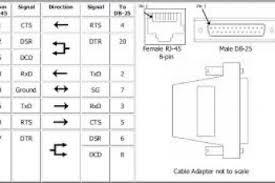 db9 to rj45 wiring diagram 4k wallpapers