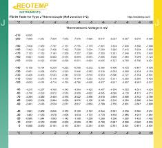 k type thermocouple table type j thermocouple type j thermocouples j type thermocouples