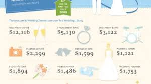 average cost of wedding dress all women dresses page 3 of 382 how to choose dress