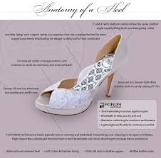 Most Comfortable Shoes For Wedding Feet Of Engineering 99 Invisible