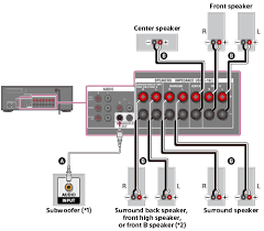 help guide connecting speakers