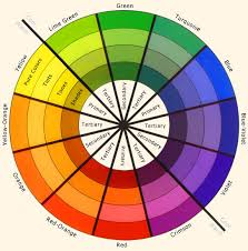 color wheel for makeup artists makeup memo finding your color palette in aging
