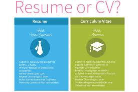 whats a cv cv vs resume the basics you need to resume