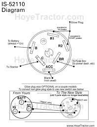 yanmar 2500 wiring harness diagram wiring diagrams for diy car