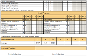 school report template free the stamford elementary school report cards school management