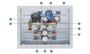 energy box compact emmeti en