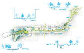 Lexington Ky Map Town Branch Commons Corridor Turns Lexington U0027s Water Into An Asset