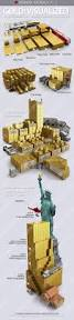 Homemade Gold Trommel Design by 22 Best Hussle Images On Pinterest