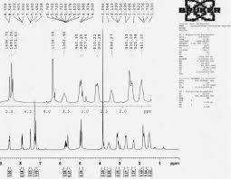 uva and uvb light figure 12 this proton nmr records the results of quinine exposed to