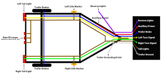 rj45 wire diagram to rj45 ethernet cable jack and plug wiring