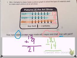 Pictograph Worksheet Pictograph 2 Step Problems Youtube