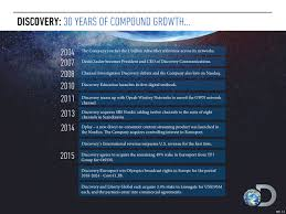 discovery communications u2014 elevation capital