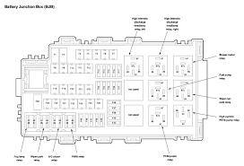 milan fuse box diagram 2007 wiring diagrams instruction