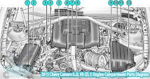 2012 camaro performance parts 2015 chevy camaro v8 zl1 engine compartment parts diagram