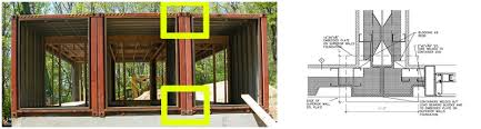 building your shipping container home residential shipping