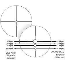black friday ithaca target 3 9x40mm bdc active target matte black nikon active target