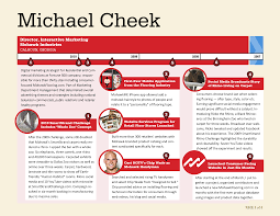 Resume Examples Zoo by A New Resume Showing Everything In Time U2013 Michael Cheek