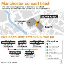 Live Attack Map Ariana Grande Concert 22 Killed In Manchester Blast Uk News