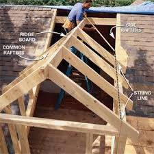 How To Frame A Hip Roof Addition The 25 Best The Roof Ideas On Pinterest Fiddler On The Roof