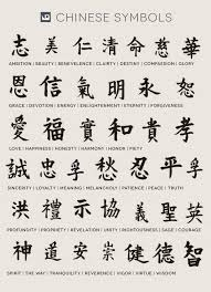 chinese symbol tattoo chart for men tattoo pinterest tattoo