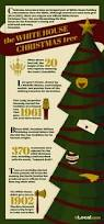 Decoration Of Christmas Tree History by The History Of The White House Christmas Tree Visual Ly