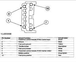 solved where is the fuel pump module located which wires fixya