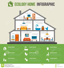 eco friendly houses information eco friendly home infographic ecology green house house cut detailed