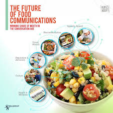 the future of food communications winning of in the conv