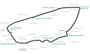 map of le mans kesseböhmer lemans