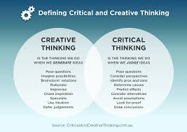 Thinking Critically About the Importance of Creative Thinking     Critical and Creative Thinking Activities Grade   Critical Creative Thinking