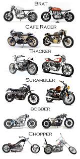 25 unique motorcycle parts ideas best 25 bobber chopper ideas on bobber typing racer