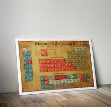 Map Of Avatar Last Airbender World by Last Airbender And Legend Of Korra Periodic Table Of