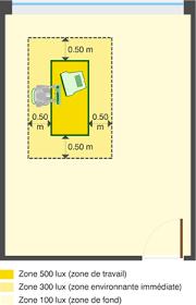 surface minimale bureau la norme nbn en 12464 1 lumière et éclairage des lieux de travail