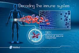 Memed Diagnostics - technology infectious disease memed