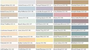 amazing 19 galleries accent paint colour chart home living now