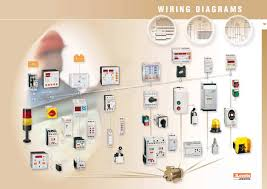 wiring diagrams lovato electric pdf catalogue technical