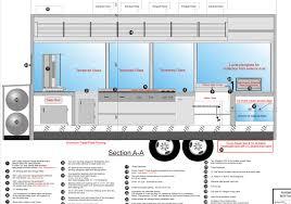 custom mobile kitchens design and creation of custom mobile