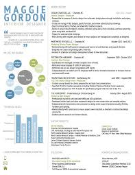 Graphic Design Resume Objective Interior Design Resume Samples